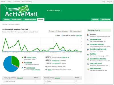ActiveMail - Email marketing Solutions